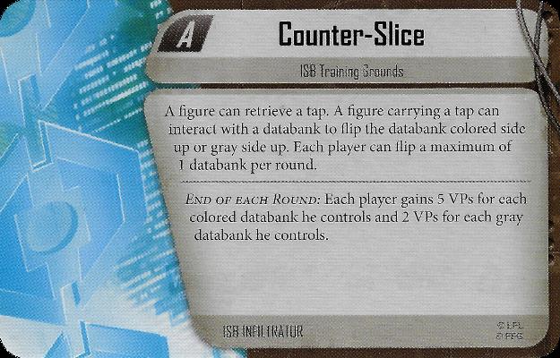 Counter-Slice