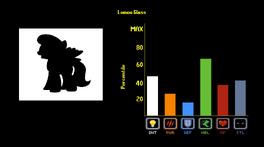 Stats LemonGlass.png