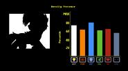 Stats densitypresence