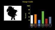 OrangeCookie Stats0