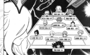 Formation Polaris (Manga)