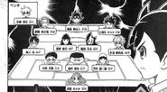 Formación del Inakuni Raimon (AO Manga)