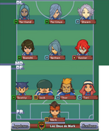 Red Team formation