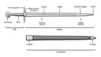 Sword Parts.jpg