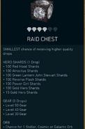 Raid chest 11-30