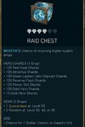 Raid chest 5