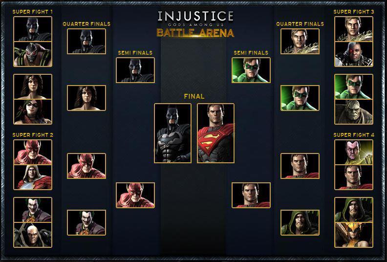 Injustice: Gods Among Us Battle Arena