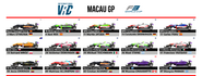 2018 F3 WC Spotter guide