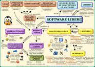 Mappa software libere