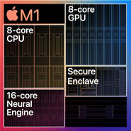 Apple M1 simplified schematic