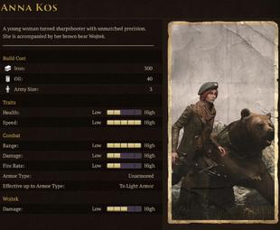 Anna Kos Unit Codex