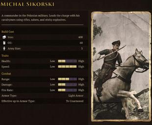 Michal sikorski unit codex