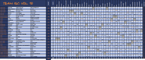 Team ISC 10 - Scoreboard.png