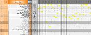 IFSC5 Scoreboard