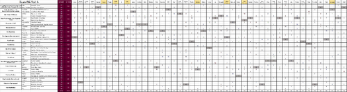 TeamISC6 Scoreboard.png