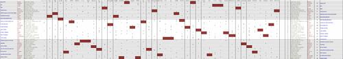 TeamISC5 Scoreboard.png