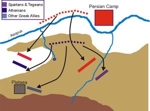 800px-Battle of Plataea part 2.PNG