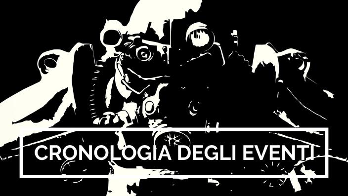 CRONOLOGIA DEGLI EVENTI.png