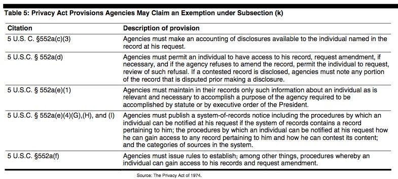 Exemptions.jpg