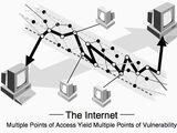 Cyber threat
