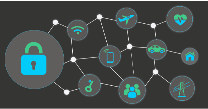 Cybersecurity for the Internet of Things Program