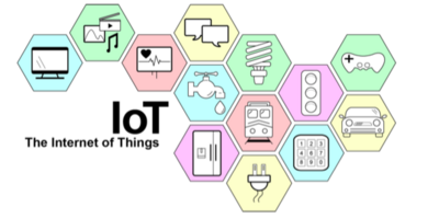 IoT Devices.png