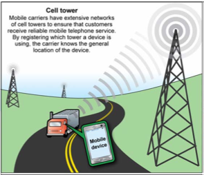 Cell tower signal-based technologies