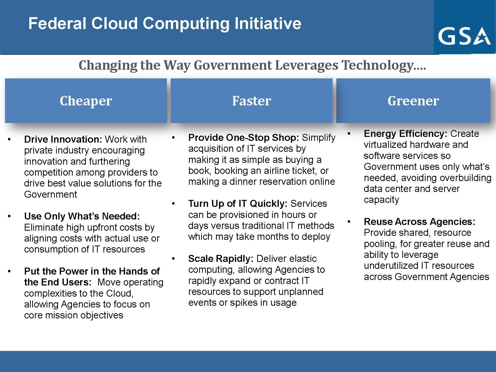 Federal Cloud Computing Initiative