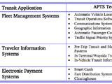 APTS technologies