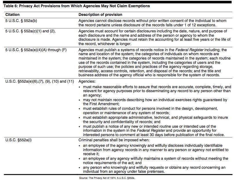 Exemptions2.jpg
