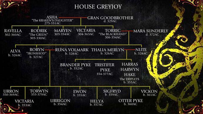 Greyjoy Family Tree.jpg