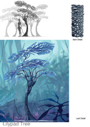 Lilypad Tree Details