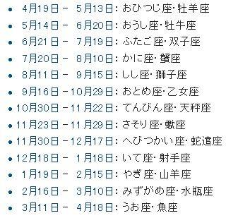 13星座占い   日本通信百科事典   Fandom