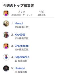 JA top contributors.png