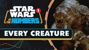 Every Creature in the Star Wars Movies Star Wars By the Numbers