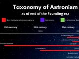 Astronist denomination