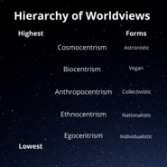 Hierarchy of Worldviews