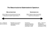 Manumissionist-Submissionist Spectrum