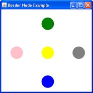 Border node