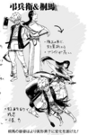 Chobei and Toma's Concepts