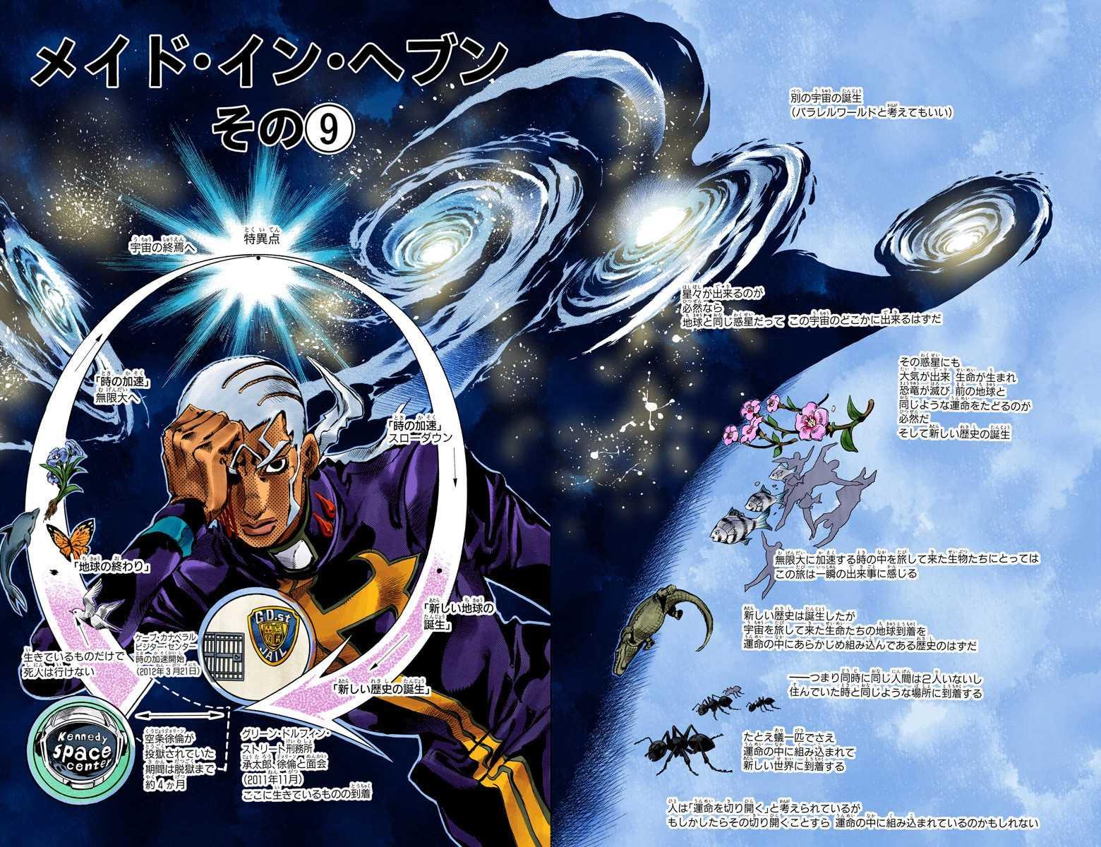 Alternate Universe   JoJo's Bizarre Wiki   Fandom