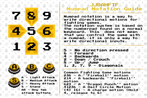 Notations guide image.jpg