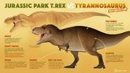 Jurassic Park T.Rex vs Tyrannosaurus