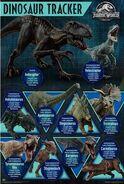 Jurassic World Fallen Kingdom Dinosaur Tracker Poster