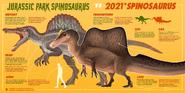 Jurassic Park Spinosaurus vs 2021 Spinosaurus