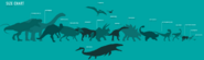 17 species of Jurassic World website