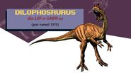 Jurassic park jurassic world guide dilophosaurus by maastrichiangguy ddkx6zv-pre