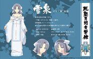 Shinovi Master New Link Yumi