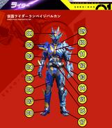 Kamen Rider RampageVulcan spelling