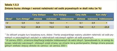 NBP2003-str.27
